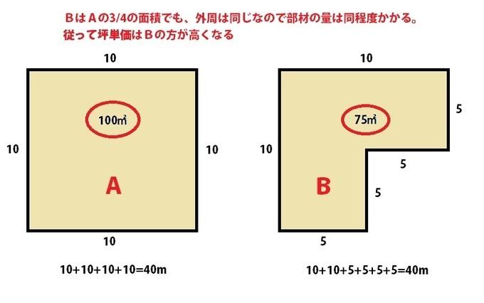 坪単価比較.jpg