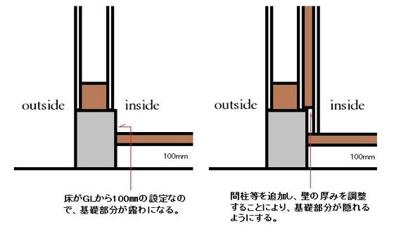 間柱追加で壁をふかす.jpg