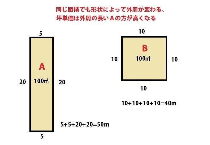 坪単価比較2.jpg